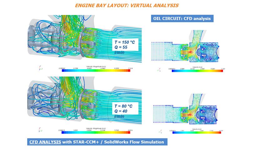 Analisi Virtuali Motopropulsori